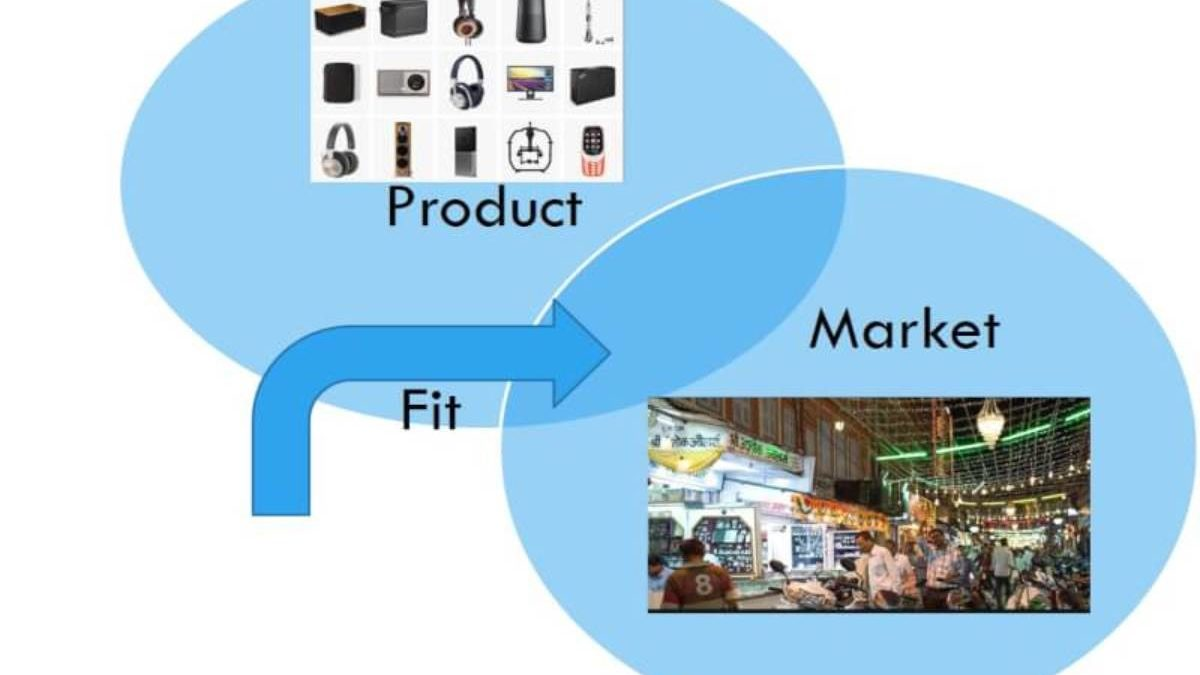What is Product-Market Fit? – Concept, Stages, and More